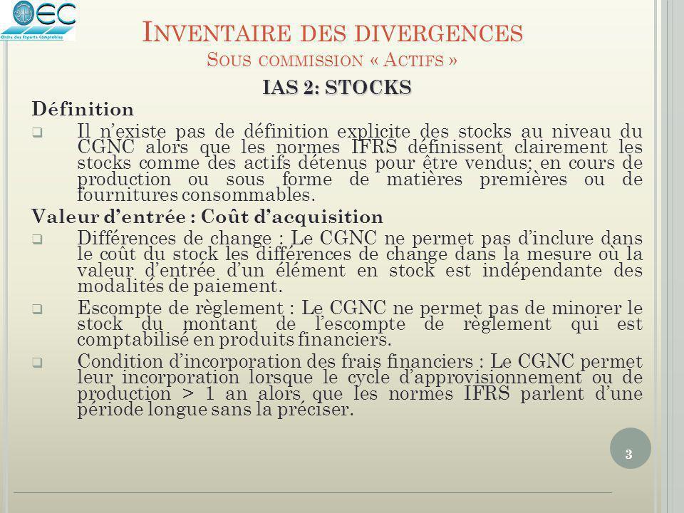 Inventaire des divergences Sous commission « Actifs »