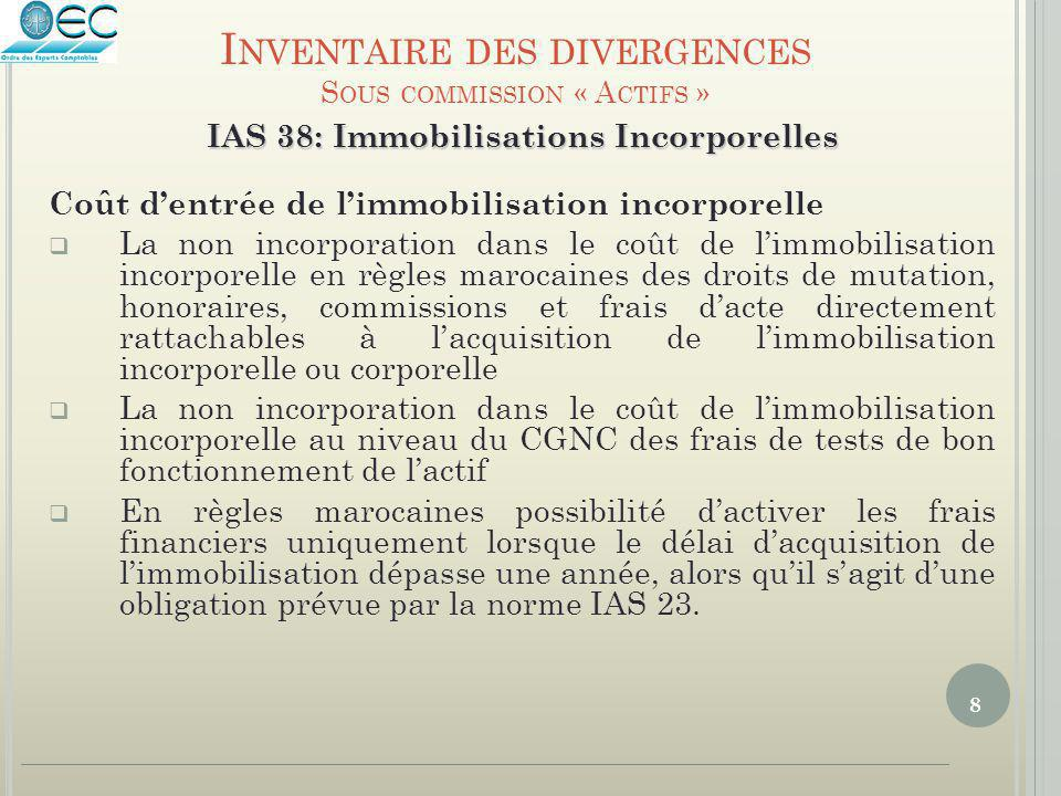 IAS 38: Immobilisations Incorporelles