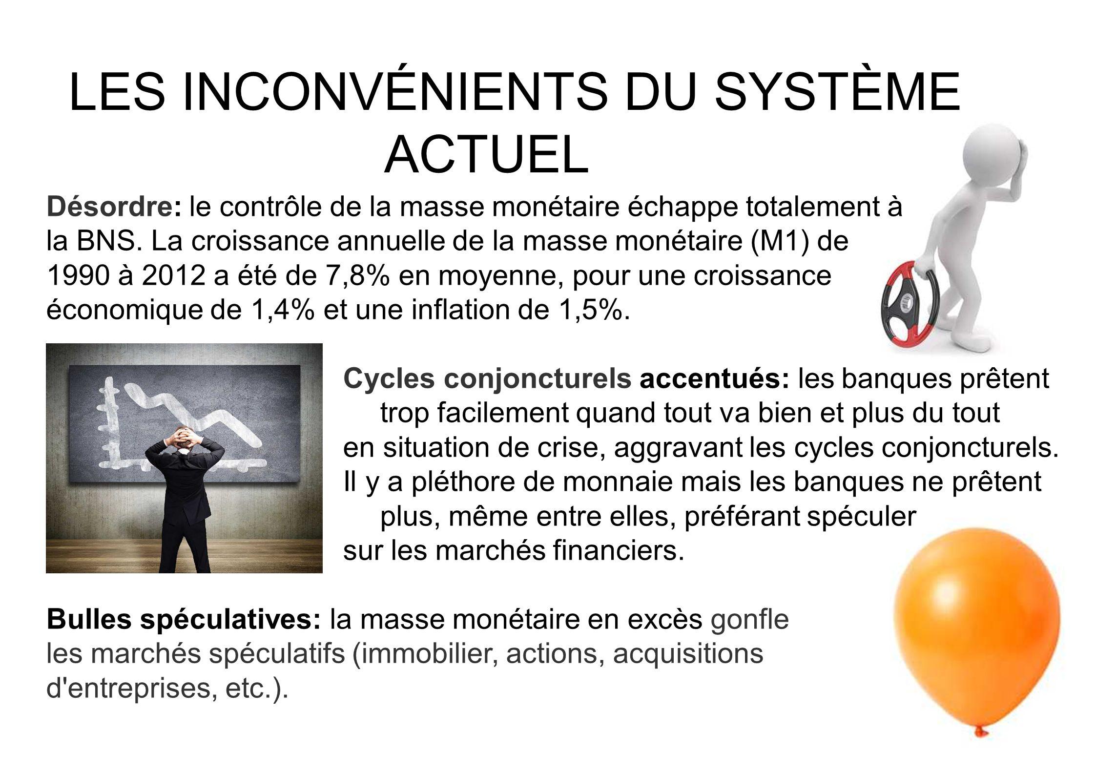 LES INCONVÉNIENTS DU SYSTÈME ACTUEL