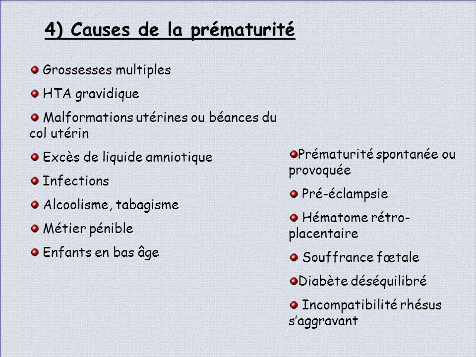 4) Causes de la prématurité