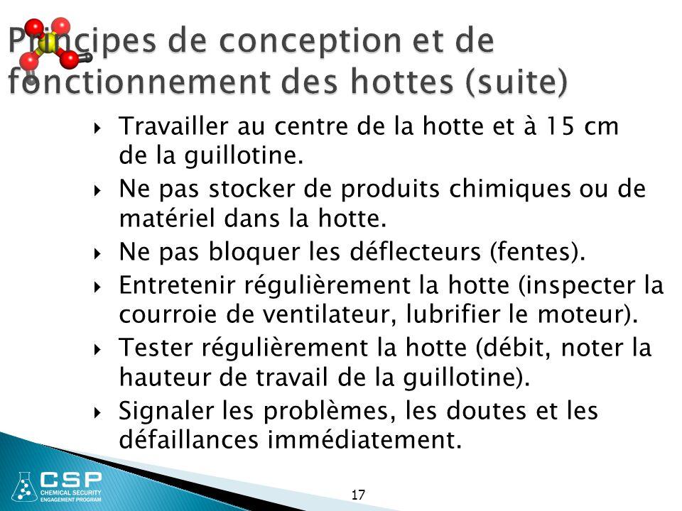Principes de conception et de fonctionnement des hottes (suite)