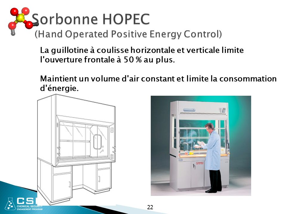Sorbonne HOPEC (Hand Operated Positive Energy Control)
