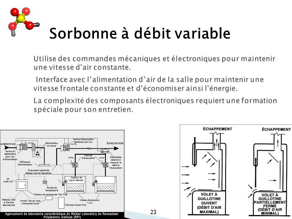 Sorbonne à débit variable