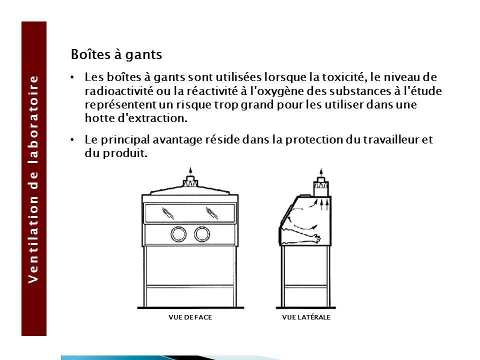 Ventilation de laboratoire