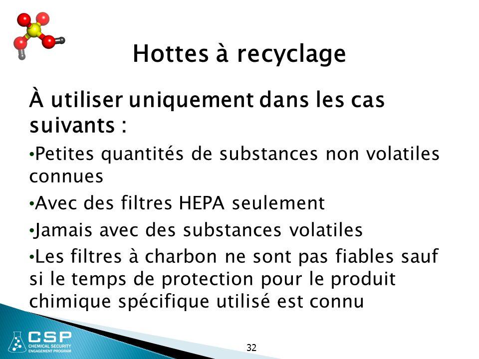 Hottes à recyclage À utiliser uniquement dans les cas suivants :