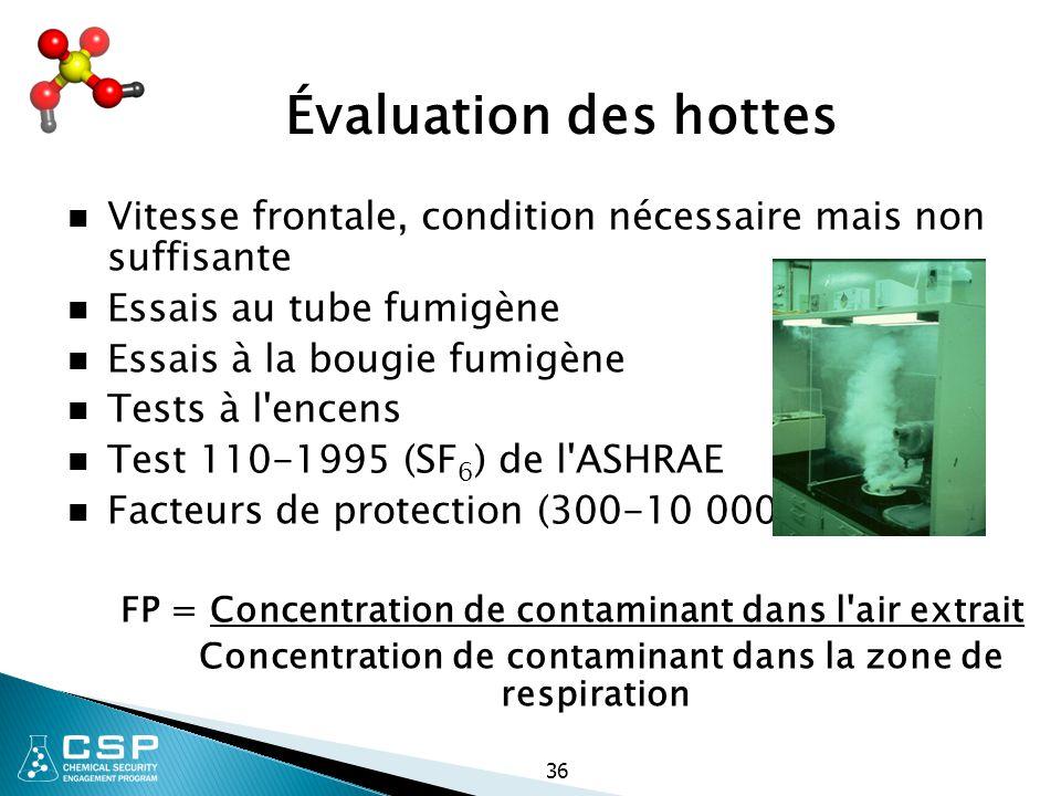 Concentration de contaminant dans la zone de respiration