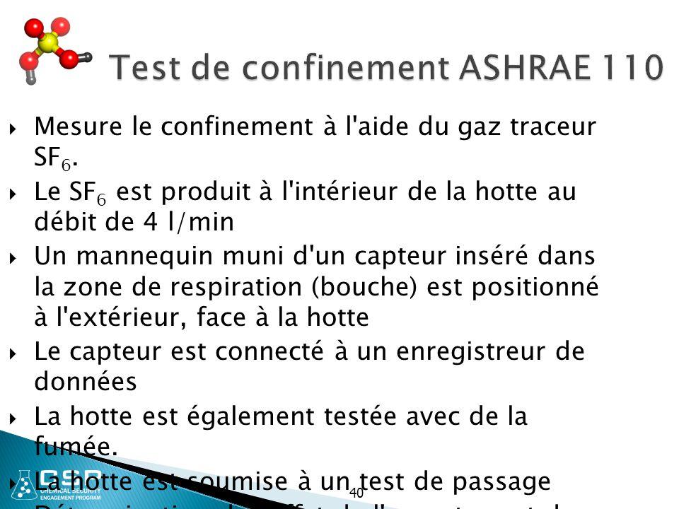 Test de confinement ASHRAE 110