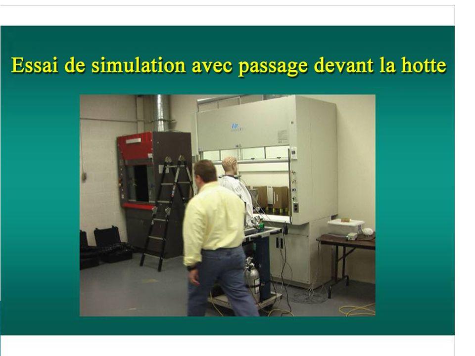 La personne qui marche est Tom Smith de Exposure Control Technologies Inc., Cary, NC, qui a fourni les photos et le labo.