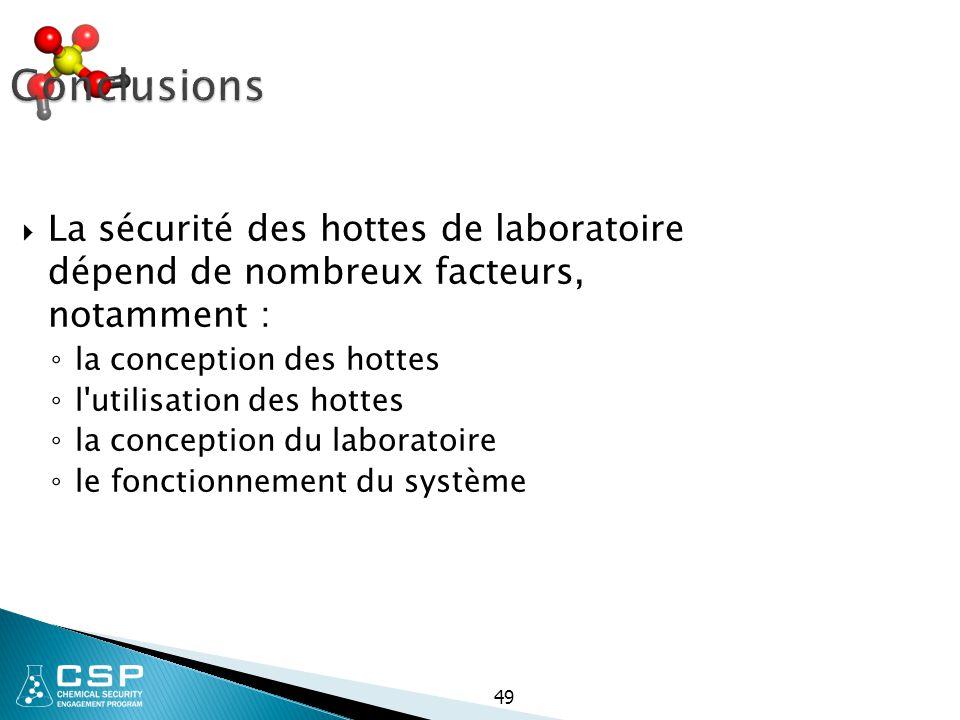 Conclusions La sécurité des hottes de laboratoire dépend de nombreux facteurs, notamment : la conception des hottes.
