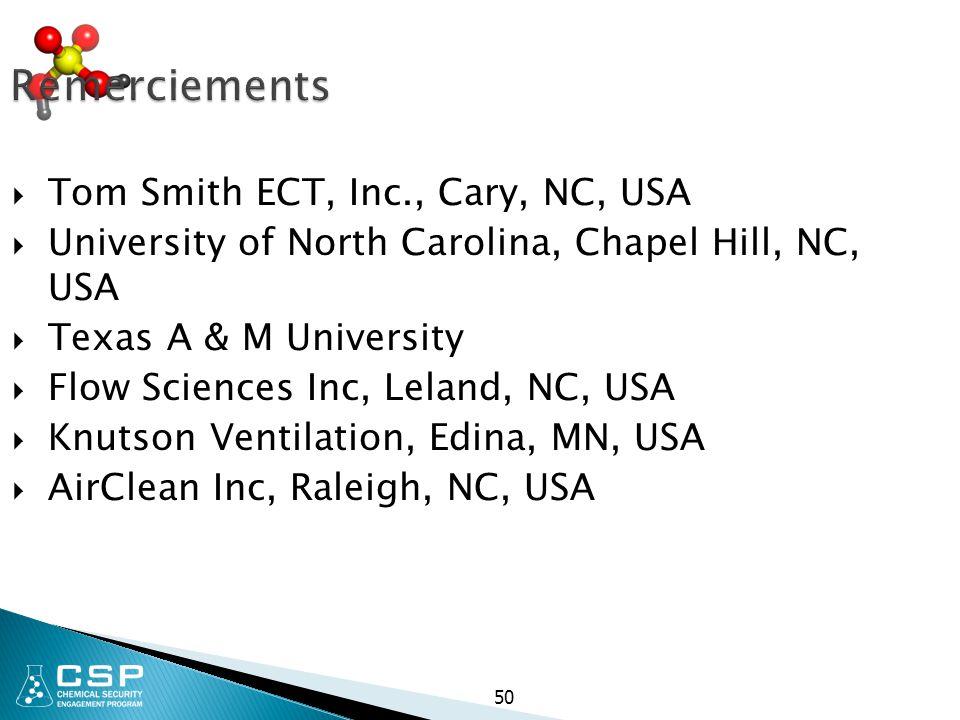 Remerciements Tom Smith ECT, Inc., Cary, NC, USA