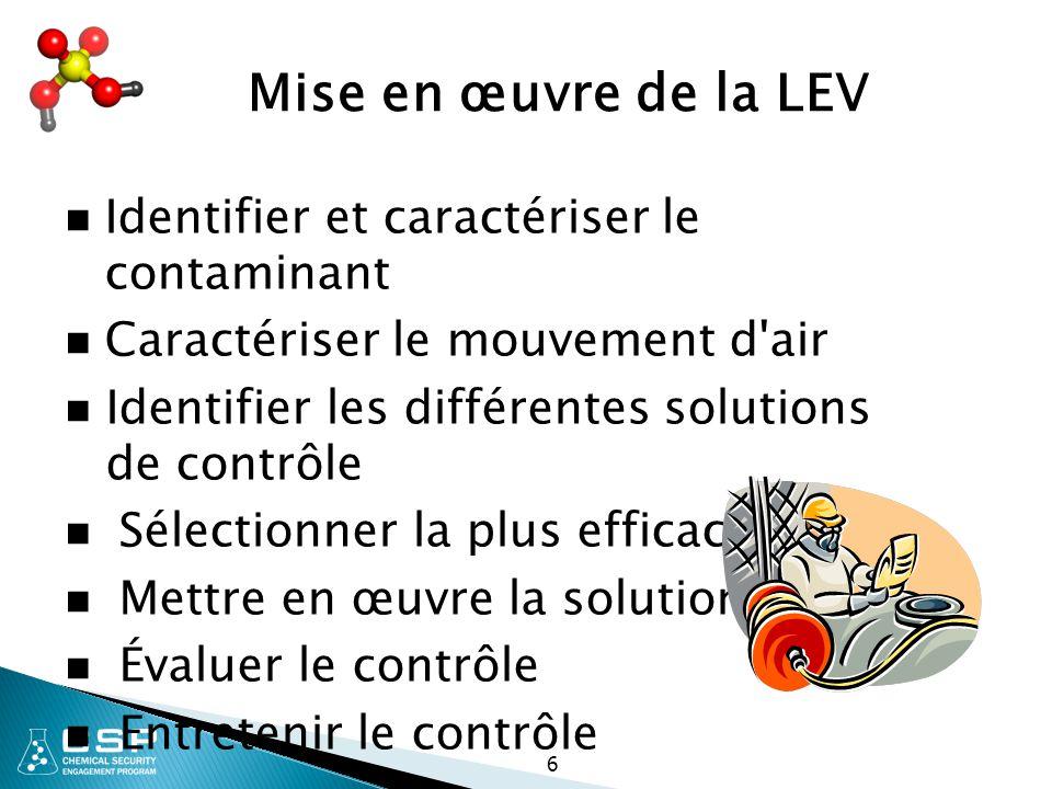 Mise en œuvre de la LEV Identifier et caractériser le contaminant