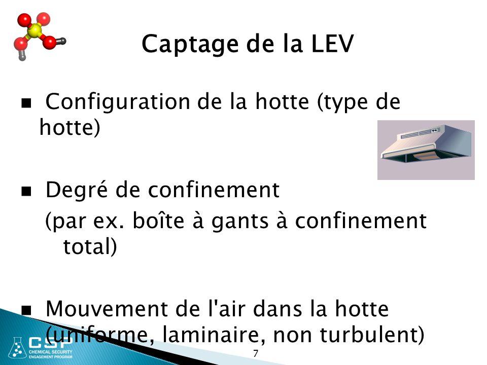 Captage de la LEV Configuration de la hotte (type de hotte)