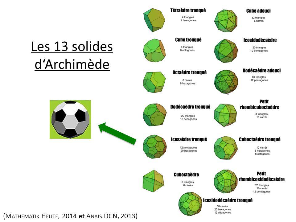 Les 13 solides d'Archimède