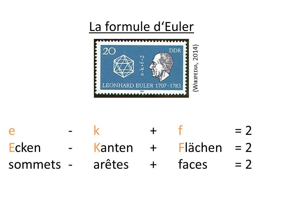Ecken - Kanten + Flächen = 2 sommets - arêtes + faces = 2