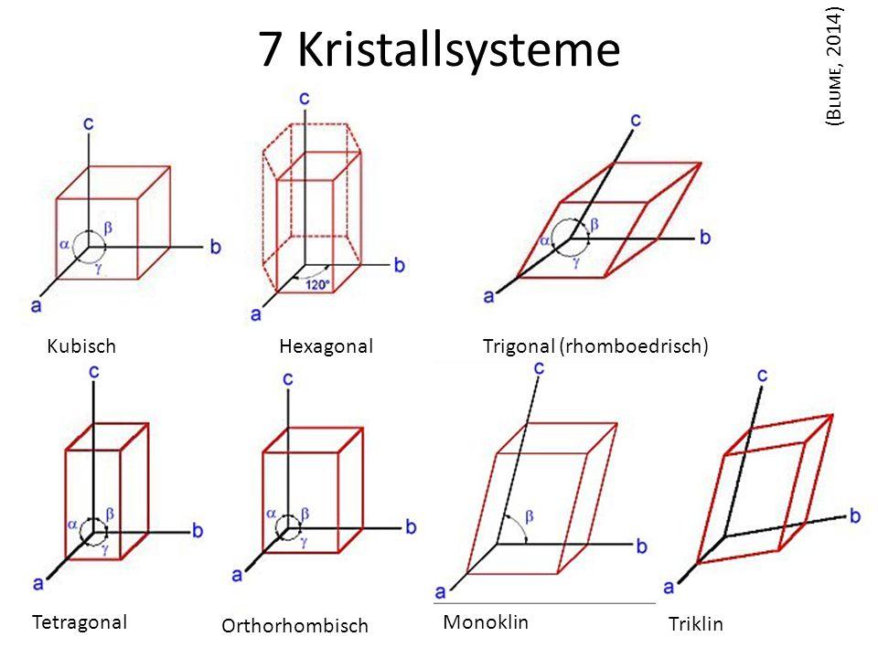 7 Kristallsysteme (Blume, 2014) Kubisch Hexagonal