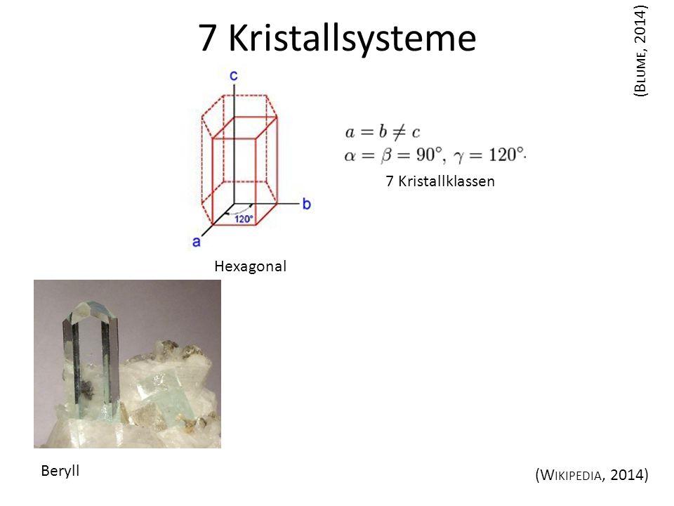 7 Kristallsysteme (Blume, 2014) 7 Kristallklassen Hexagonal Beryll