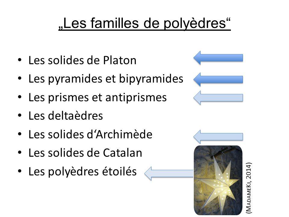 """""""Les familles de polyèdres"""