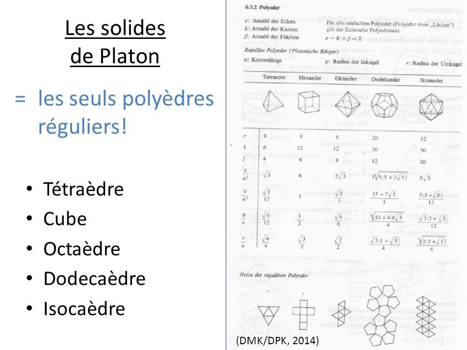 = les seuls polyèdres réguliers!