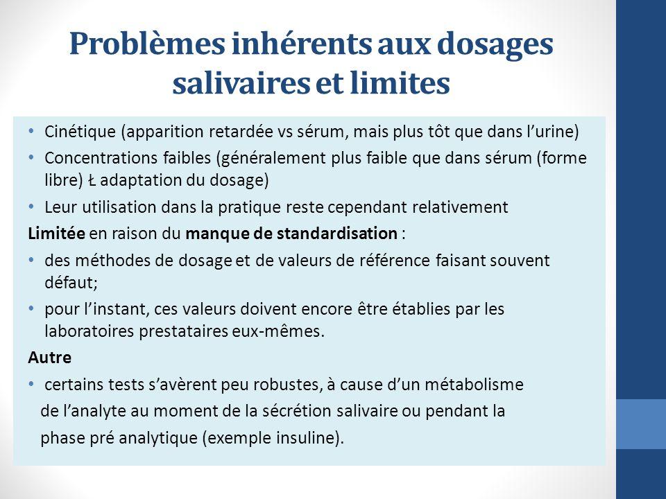 Problèmes inhérents aux dosages salivaires et limites