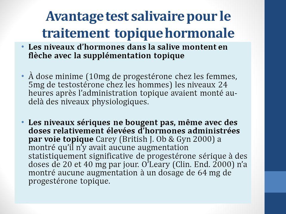 Avantage test salivaire pour le traitement topique hormonale