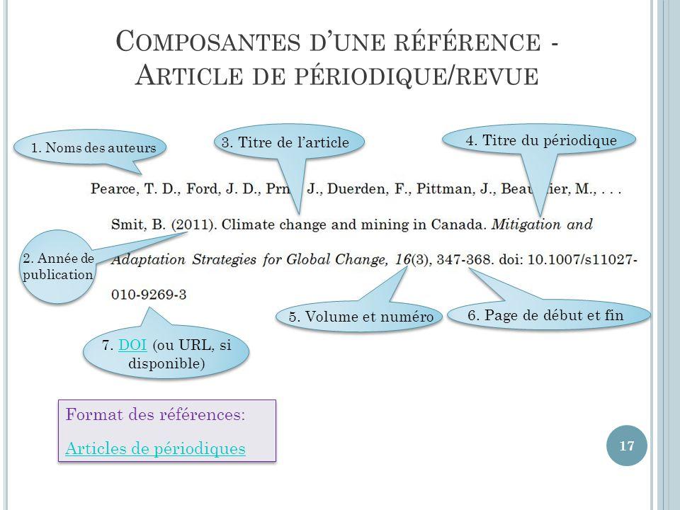 Composantes d'une référence - Article de périodique/revue