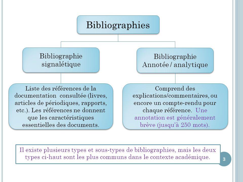 Bibliographie signalétique