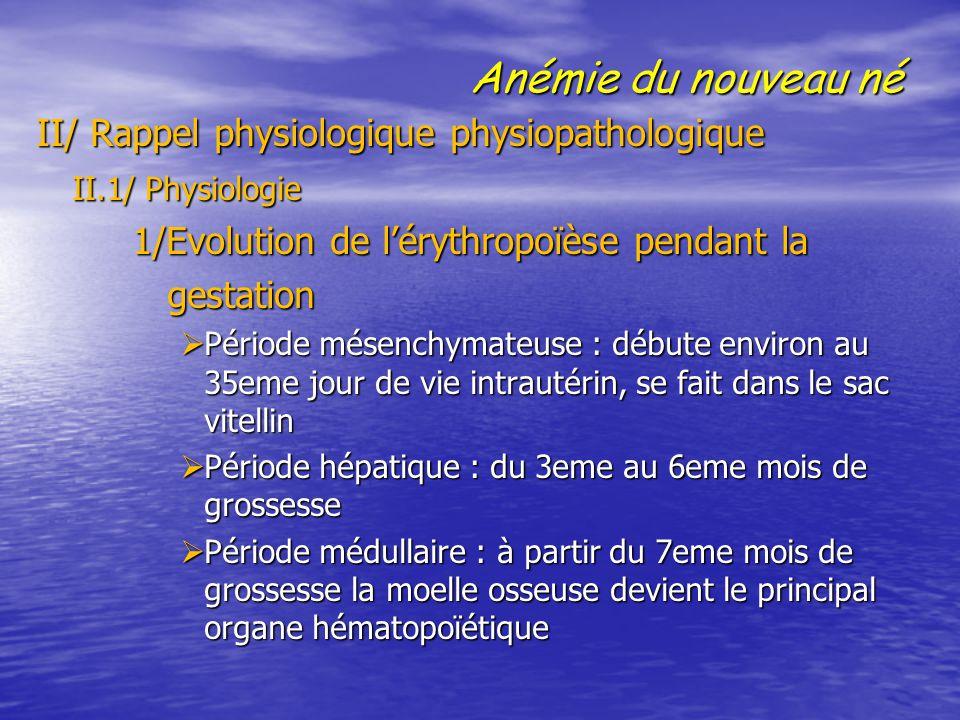 Anémie du nouveau né II/ Rappel physiologique physiopathologique