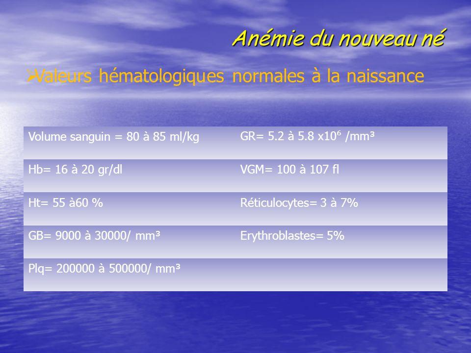 Anémie du nouveau né Valeurs hématologiques normales à la naissance