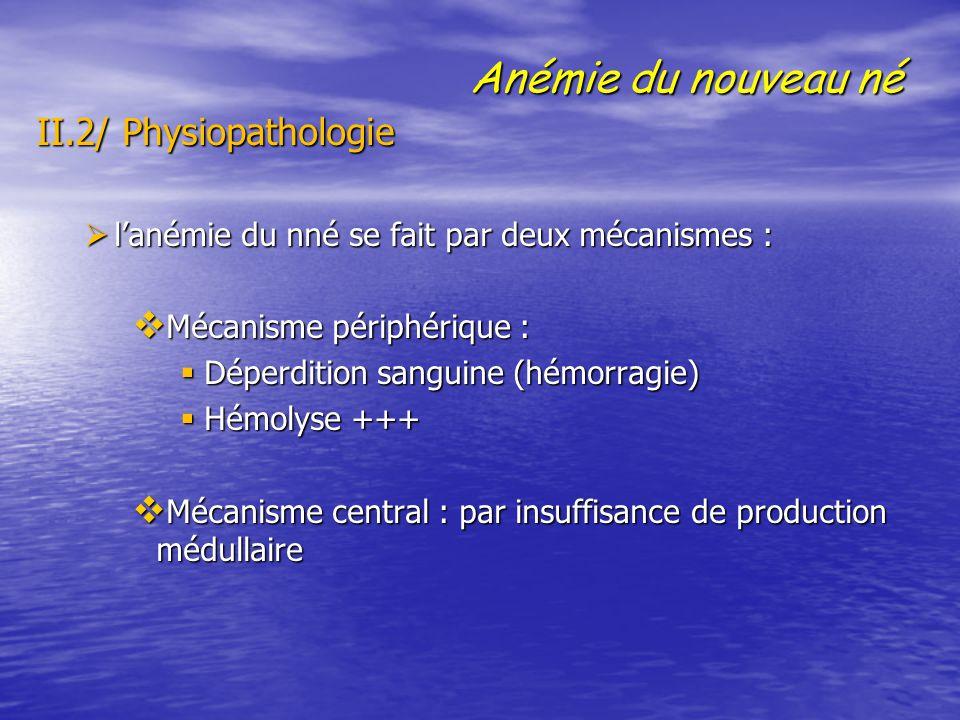 Anémie du nouveau né II.2/ Physiopathologie