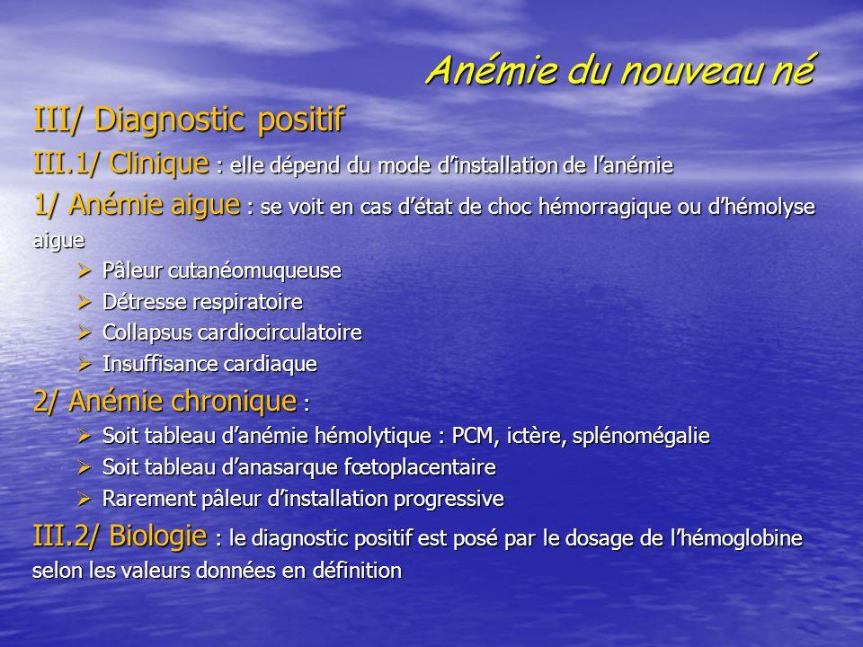 Anémie du nouveau né III/ Diagnostic positif