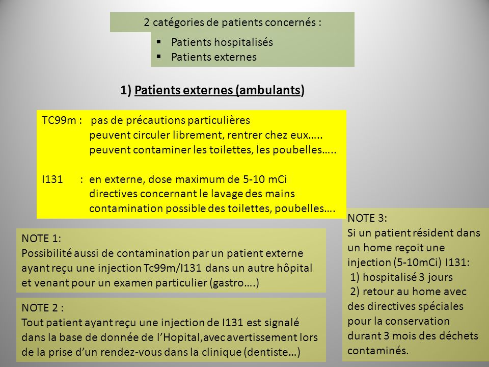 1) Patients externes (ambulants)