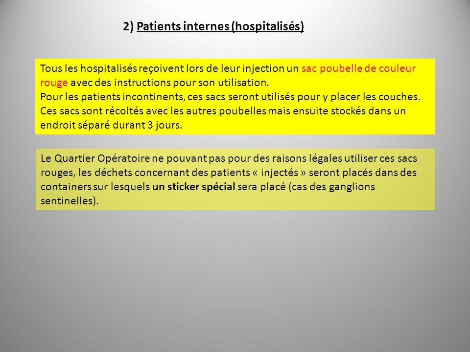 2) Patients internes (hospitalisés)