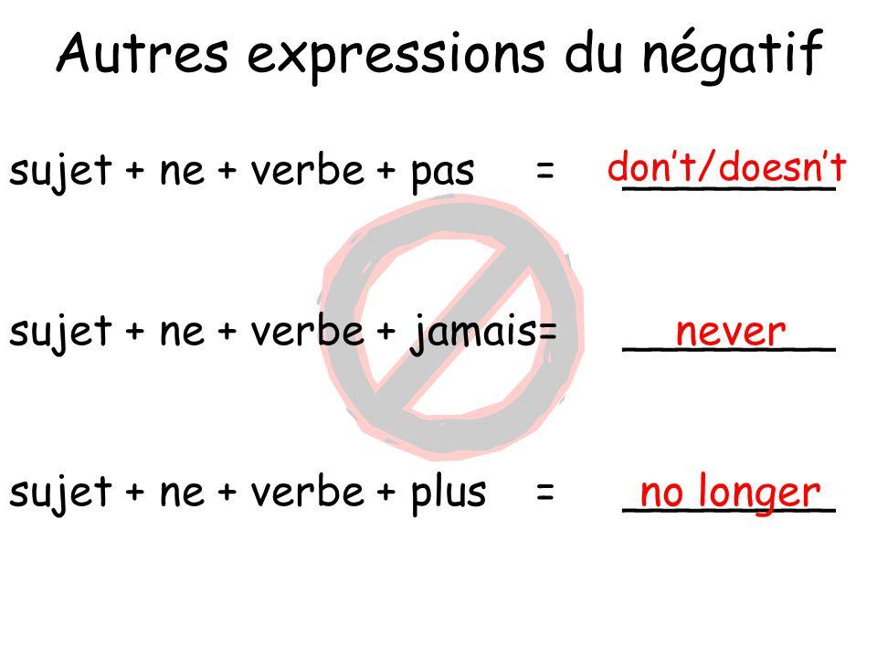 Autres expressions du négatif