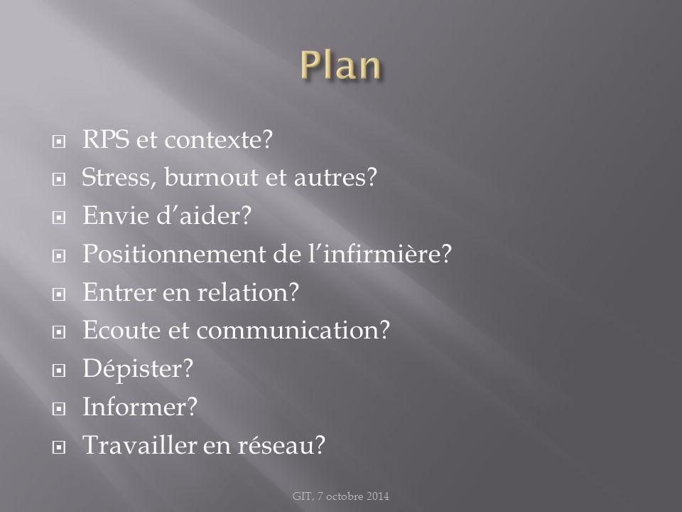 Plan RPS et contexte Stress, burnout et autres Envie d'aider