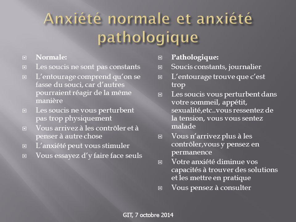 Anxiété normale et anxiété pathologique