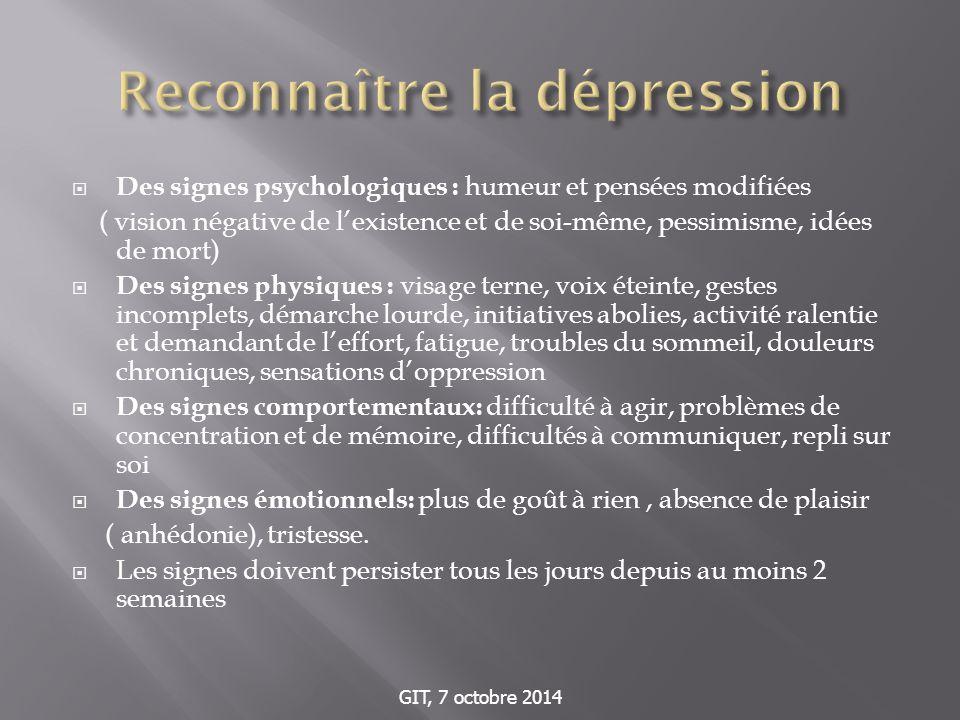 Reconnaître la dépression