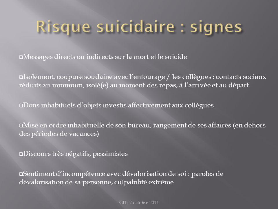 Risque suicidaire : signes
