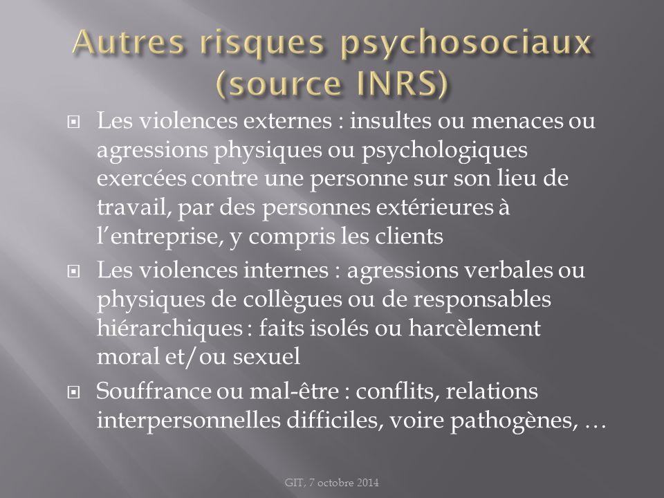Autres risques psychosociaux (source INRS)