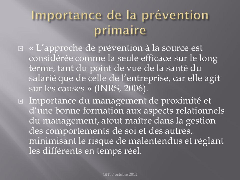 Importance de la prévention primaire