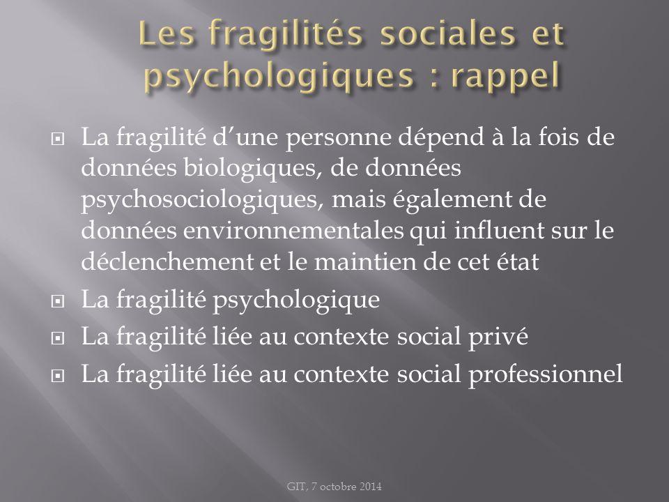 Les fragilités sociales et psychologiques : rappel
