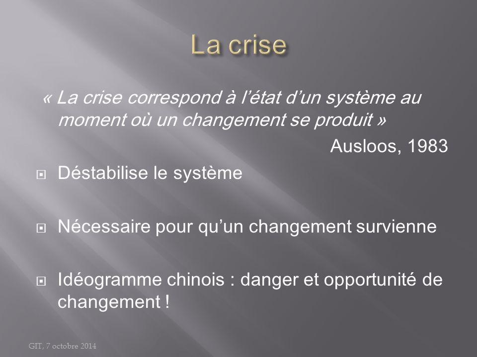 La crise « La crise correspond à l'état d'un système au moment où un changement se produit » Ausloos, 1983.