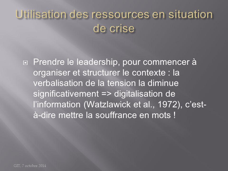 Utilisation des ressources en situation de crise