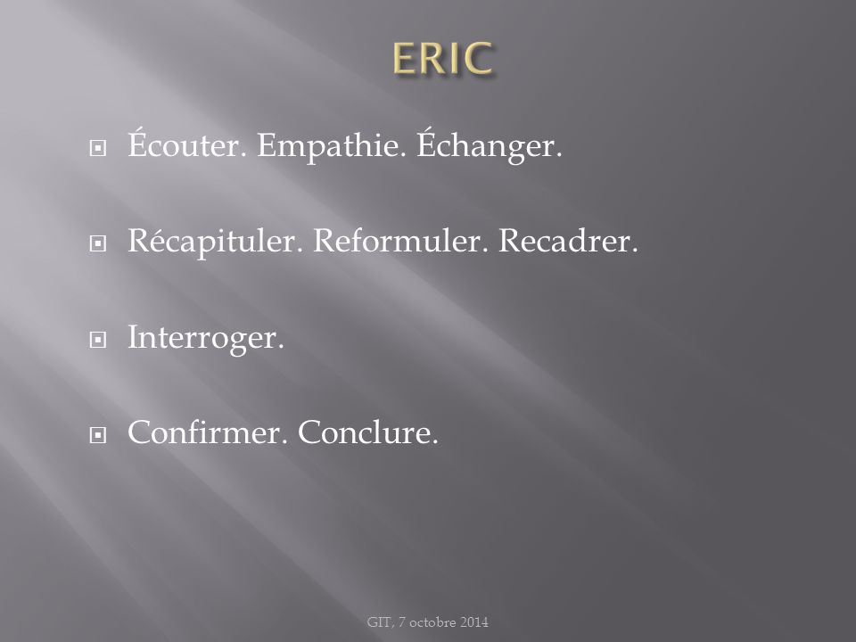 ERIC Écouter. Empathie. Échanger. Récapituler. Reformuler. Recadrer.