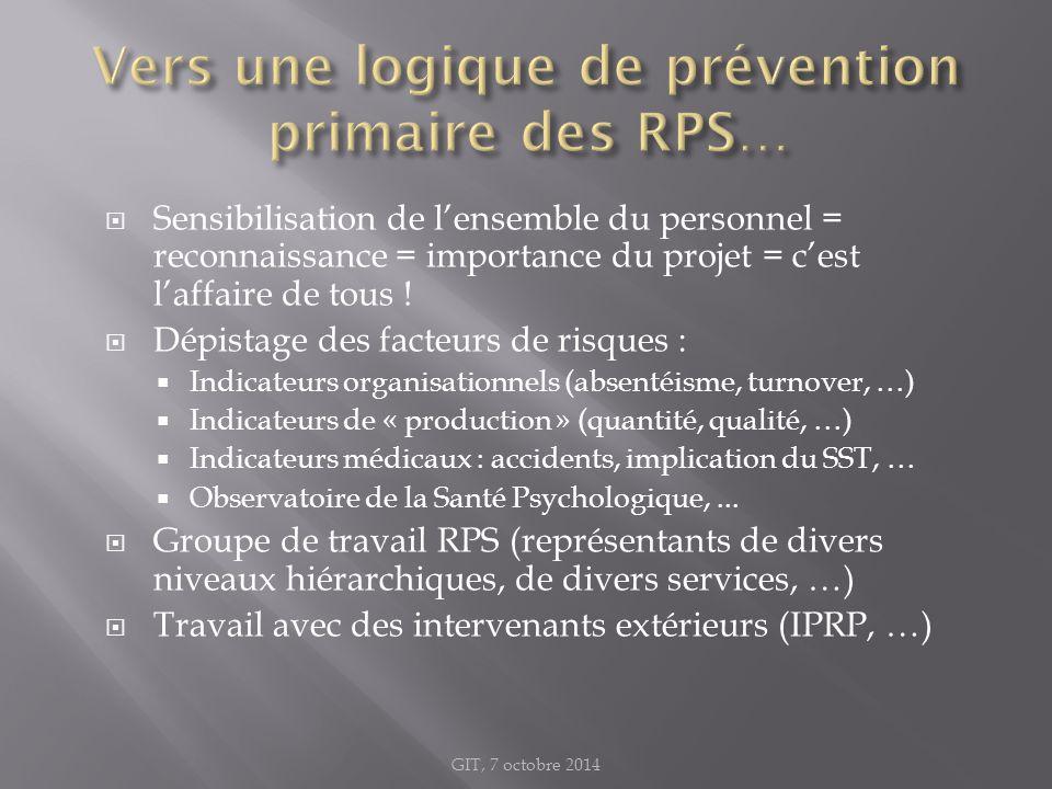 Vers une logique de prévention primaire des RPS…