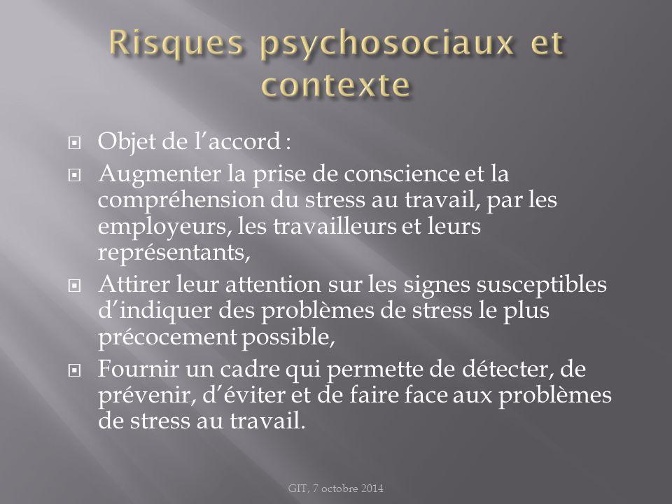 Risques psychosociaux et contexte