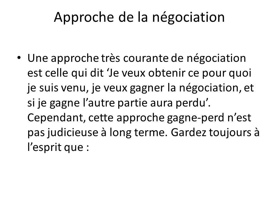 Approche de la négociation