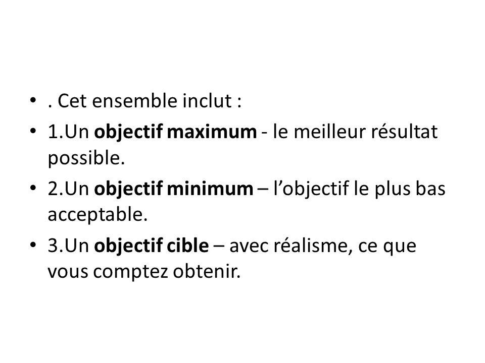 . Cet ensemble inclut : 1.Un objectif maximum - le meilleur résultat possible. 2.Un objectif minimum – l'objectif le plus bas acceptable.