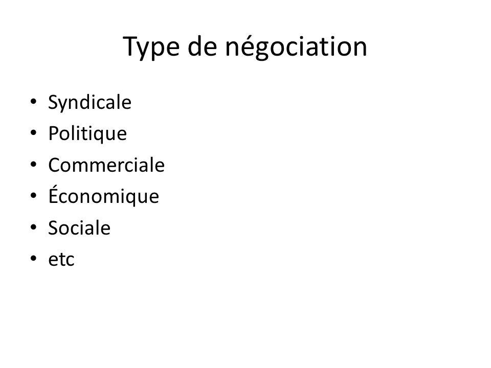 Type de négociation Syndicale Politique Commerciale Économique Sociale
