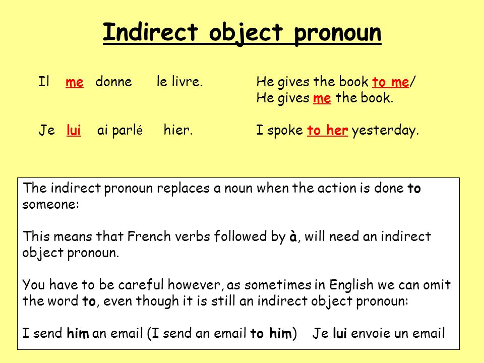 Indirect object pronoun