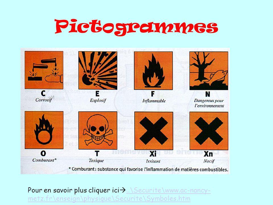 Pictogrammes Pour en savoir plus cliquer ici..\Securite\www.ac-nancy-metz.fr\enseign\physique\Securite\Symboles.htm.